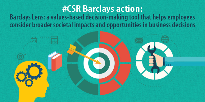barclay case study Creativebrief - barclays, , advertising/creative case study by bbh london.