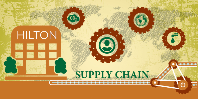 Case study: How Hilton is developing programs and initiatives that support business objectives while managing social and environmental impacts in its supply chain