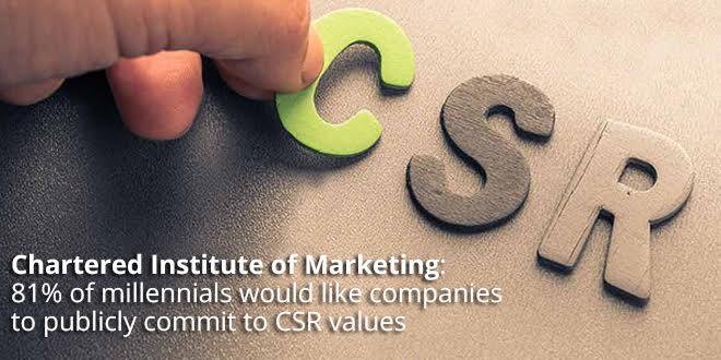 Chartered Institute of Marketing (UK): Millennials love CSR
