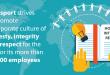 sustaincase-case-study-swissport-employees-honesty-integrity-csr