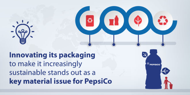 How PepsiCo innovates its packaging to make it increasingly