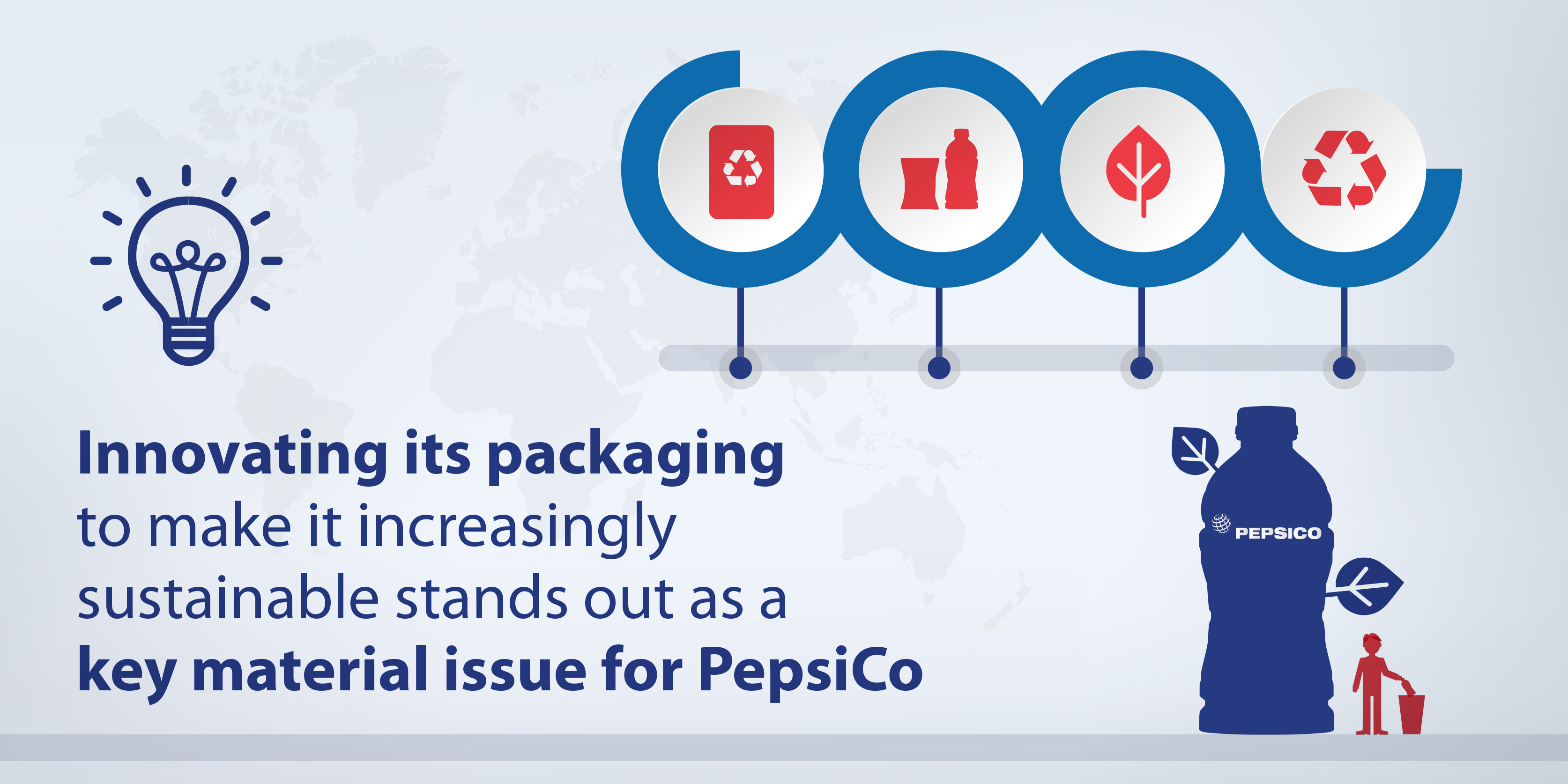 How PepsiCo innovates its packaging to make it increasingly sustainable