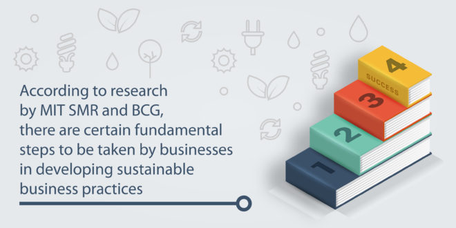 Key steps in developing sustainable business practices