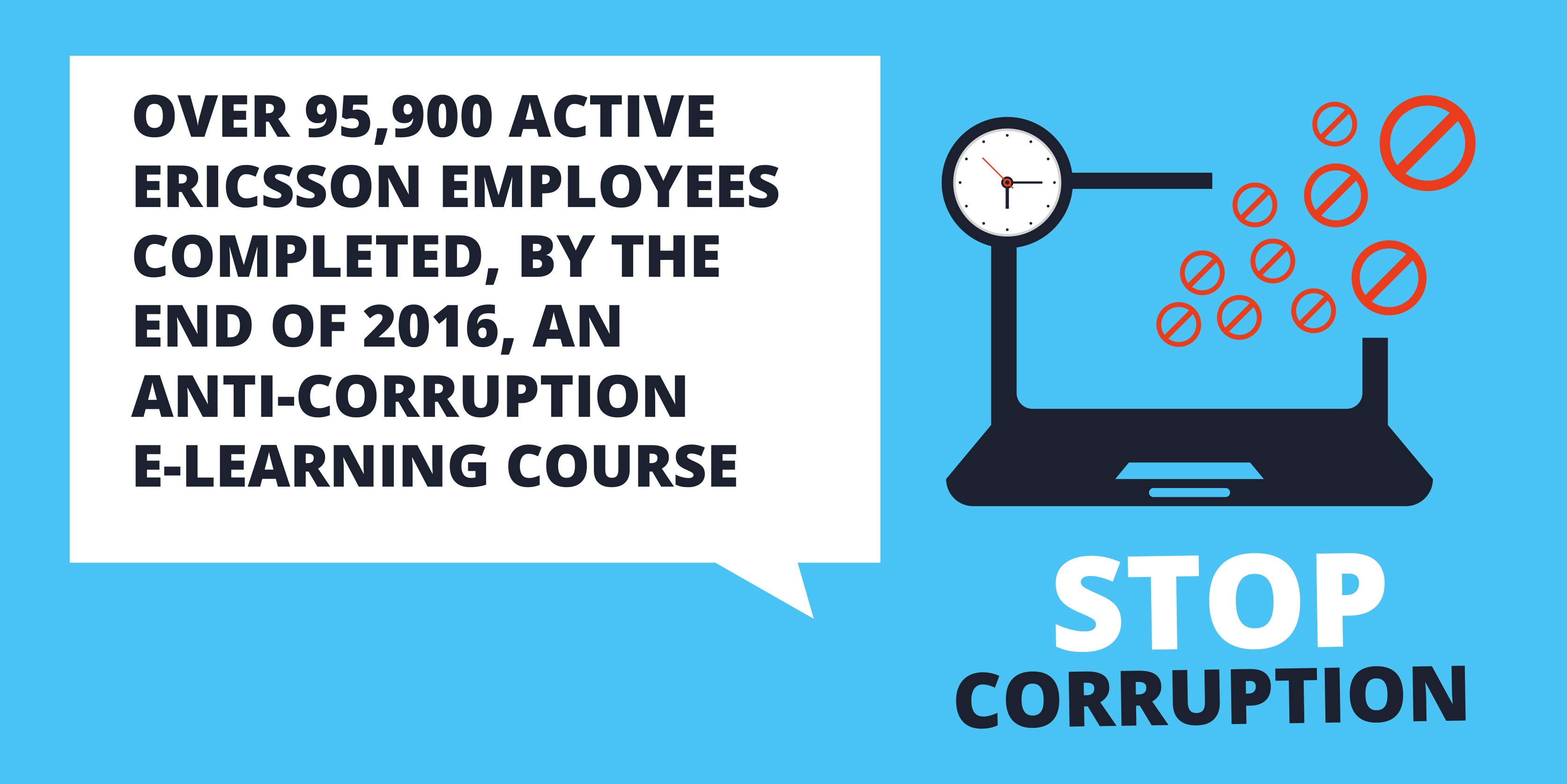 a study on corruption in the Compare 2 masters programs in anti-corruption get a deeper understanding of your field of study by getting a master's degree this is obtainable once undergraduate study is completed.