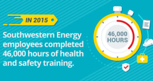 Case study: How Southwestern Energy ensures workplace safety through employee health and safety training