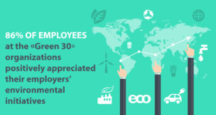 A company's environmental protection initiatives have a positive impact on its employees