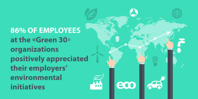 A Companys Environmental Protection Initiatives Have Positive Impact On Its Employees