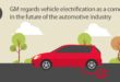 Case study: How General Motors is ensuring vehicle efficiency and minimizing CO2 emissions